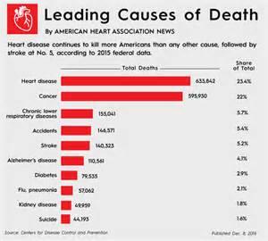 diabietes diet picture 7
