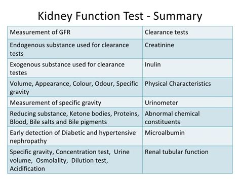 will liver function tests detect cirrosis picture 18