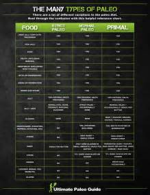 free weight loss shopping list picture 10