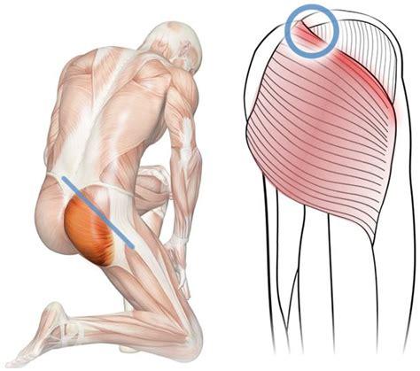 sacroiliac joint pain symptoms picture 10