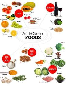 diet cancer nutrition picture 11