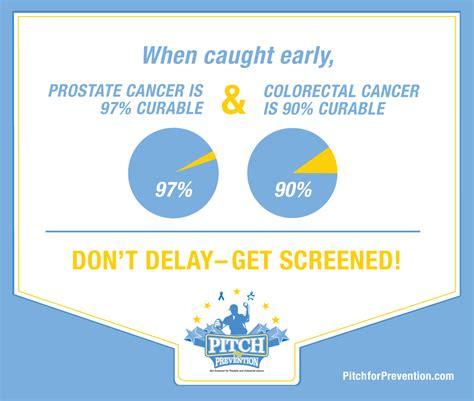 minnesota colon cancer reimbursement picture 11