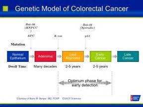 colon cancer update picture 14