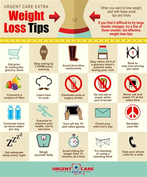 weight loss tips picture 1