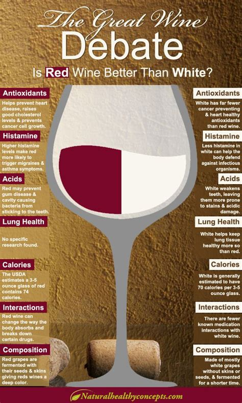 white wine and health effects picture 3