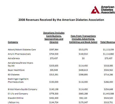 american diabetic diet plan picture 2
