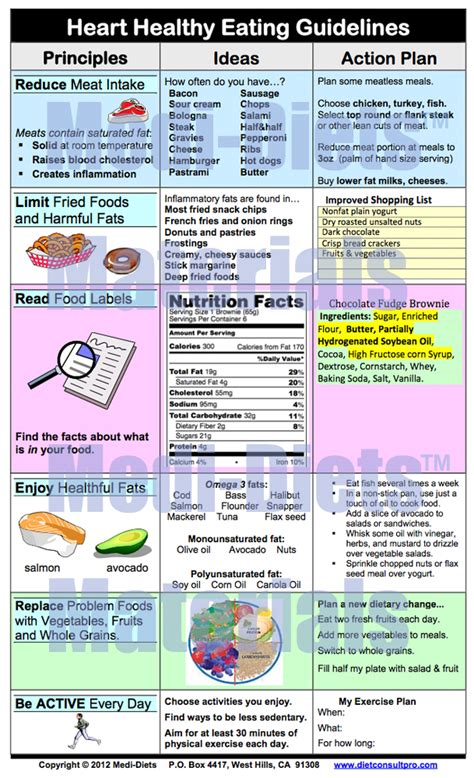 cardiac patients three day diet picture 19