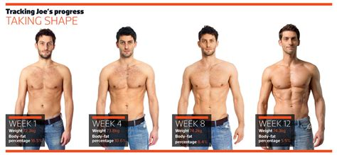 body fat effect before 10 week bodybuilding picture 4