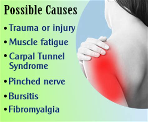 muscle pain causes picture 7