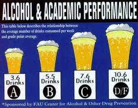 alcoholism; physiological changes in the aging picture 18