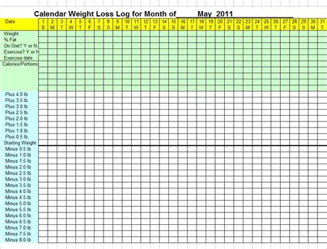 free weight loss and measurement chart picture 5
