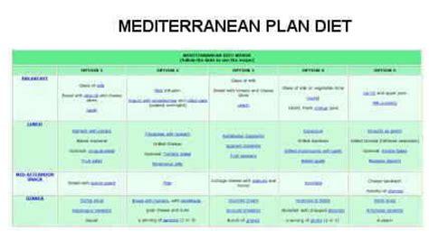 free diabetic diet plans picture 3