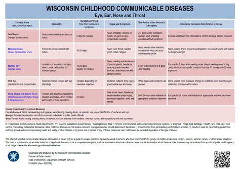 pediatric gastrointestinal disorders picture 9