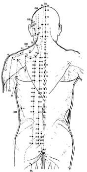 acupressure weight loss picture 14