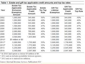 health insurance deduction on iowa state income tax picture 2