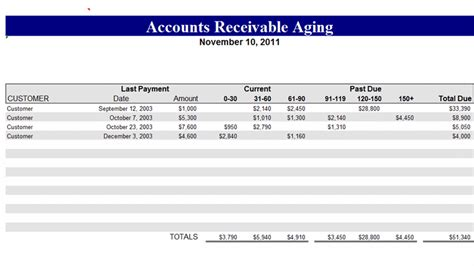 accounts payable aging report excel picture 5