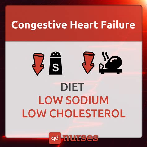 congestive heart failure diet picture 3