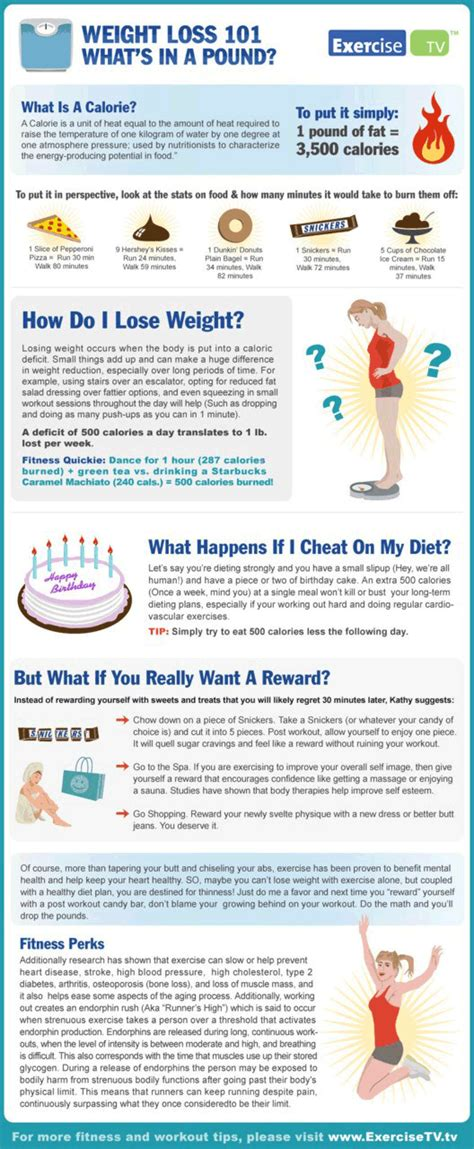 weight loss information picture 5