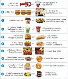 calorie diet picture 21
