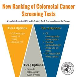 colon cancer tests picture 14