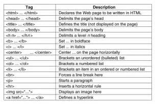 html tag list bangla picture 5