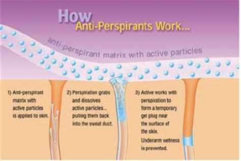 what anti perspirant works the best for boils picture 1
