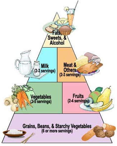diet plan for dibetes picture 4
