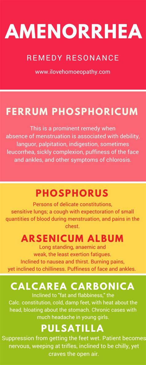 herbal/natural treatment for amenorrhoea picture 5
