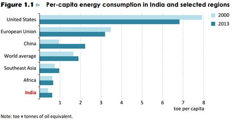 farbah oil price india picture 10