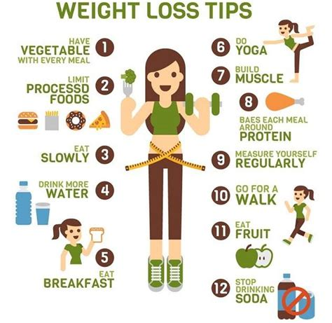 weight loss for women picture 6