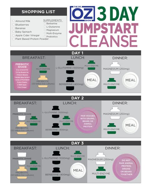 3 day colon cleanse picture 5