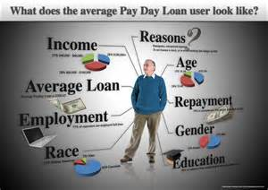 incoming search terms for the article payday loans picture 1