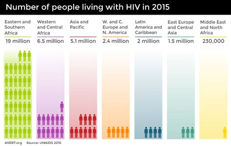 hiv cure 2015 picture 5