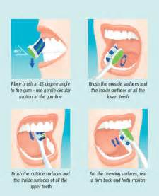 does brushing your teeth with hard water hurt picture 17