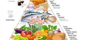 mediterinian diet picture 10