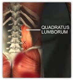 muscle tightening in right side of back picture 5