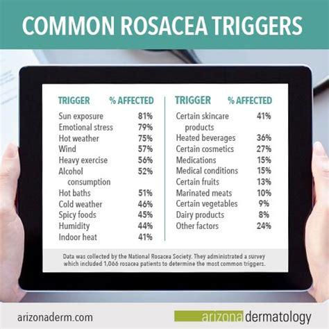 rosacea triggers picture 3