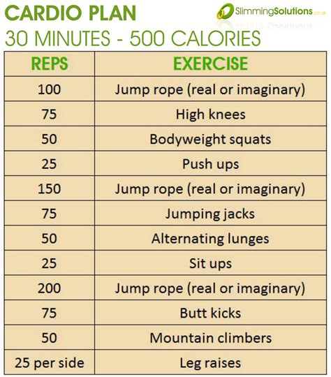 weight loss 1000 calories a day picture 4