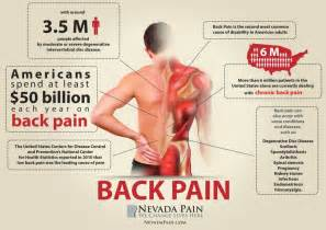relief of back pain picture 6