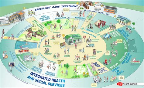 community health systems professional services picture 17