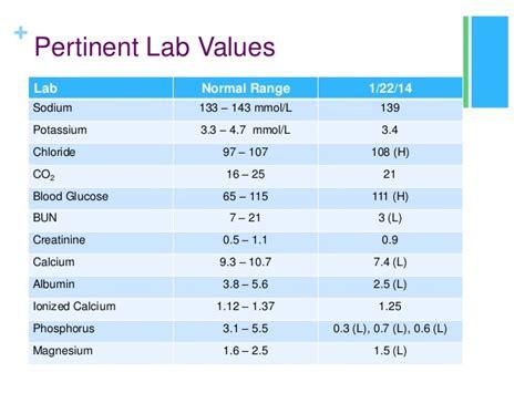 calcium loss in h picture 2
