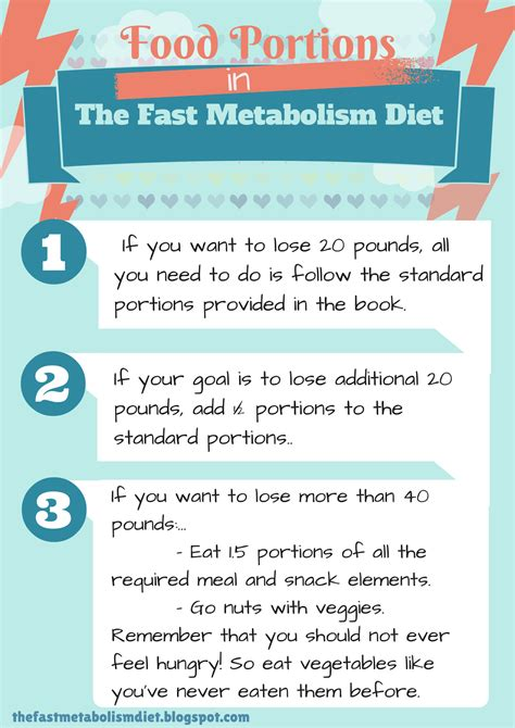 a fast diet picture 5