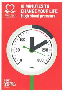 Viagra and blood pressure picture 5