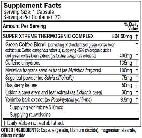 hydroxycut ingredients picture 1