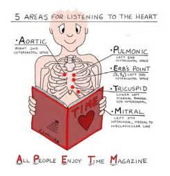 best blood flow erbs picture 2