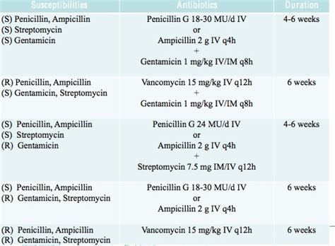 staph infections picture 14