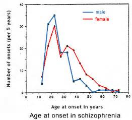 male to female m age in udaipur picture 3