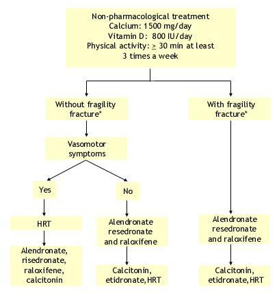 chronic lymphocyt thyroid picture 9
