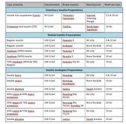 lantus medication for diabetics picture 2