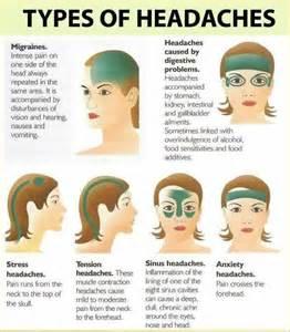 head ache pain picture 1